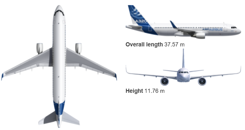 AvDelphi - Aircraft type details Airbus A320 on